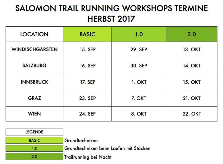 Salomon Trailrunning Workshops – Trailrunning Szene