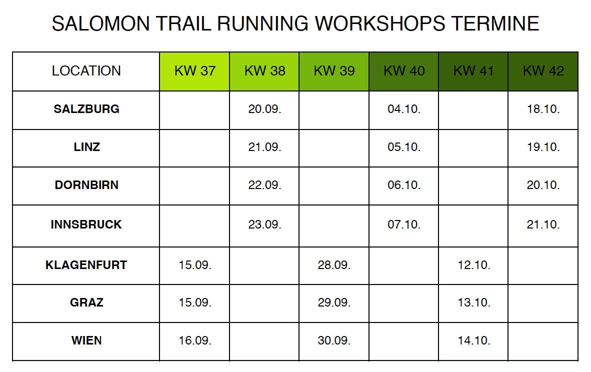 Die Salomon Trail Running Workshops im Herbst – Trailrunning